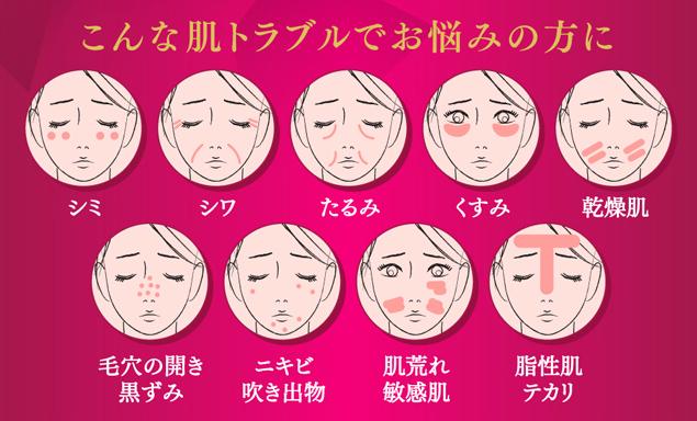 お顔のトラブル
